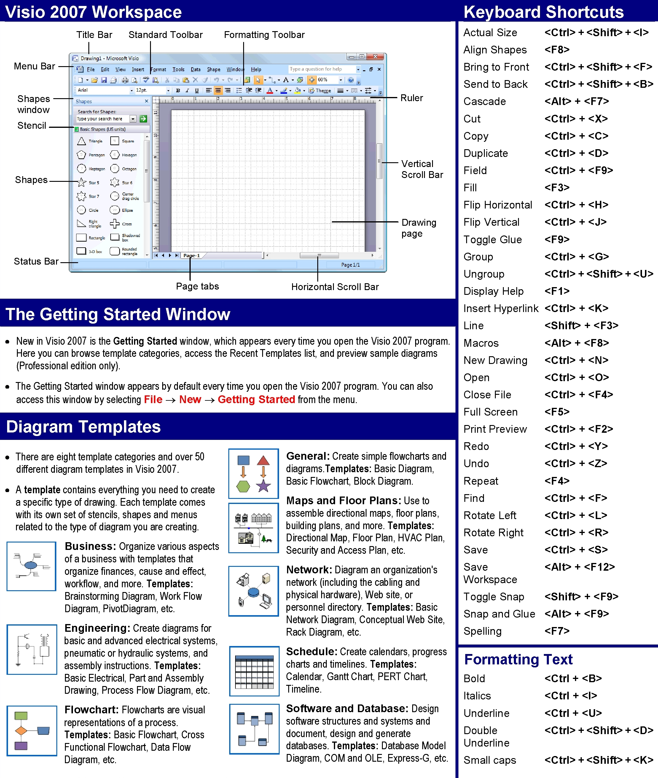 visio 2007 quick reference filed under visio 1 comment 19 04 2010